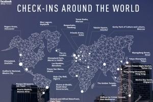 facebook_2013 yılının en çok check in yapılan yerleri