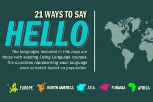 21 dilde merhaba demek