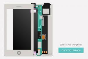 Akıllı telefonunuz ne kadar sürdürülebilir