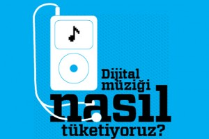 Dijital müziği nasıl tüketiyoruz