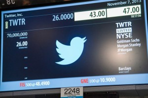 Twitter reklamcılık payı düşük seviyede