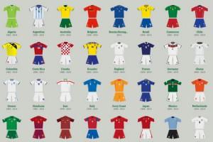 Dünya Kupası takımlarına yer veren interaktif rehber