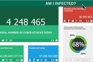Siber Dünyanın Tehdit Haritası Kaspersky Lab'in Yeni Portalında