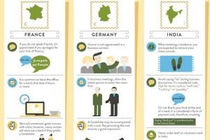 10 farklı ülkenin görgü kurallarına dair 35 ipucuna yer veren infografik
