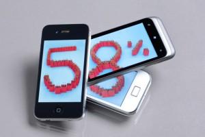 Akıllı telefon Trendleri