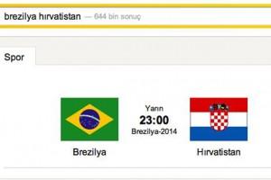 Dünya Kupası En İyi Yandex'ten Takip Edilir
