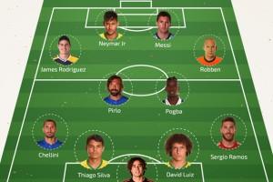 Dünya Kupası'nın En Çok Aranan 11'i