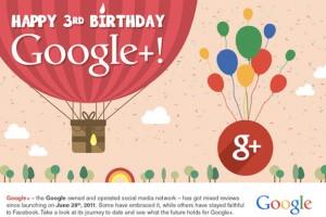 Google+ ve Google'ın sosyal ağ tarihi