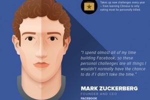 Teknoloji liderlerinin ilginç alışkanlıkları