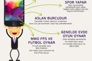Türk Oyun Severler Dijitalde de Futboldan Vazgeçmiyor