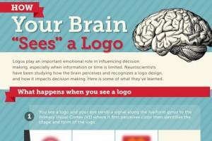 beyniniz logoları nasıl görüyor