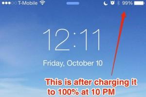 iPhone 6 Plus hakkında en ilginç gerçek