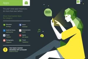 Google, yılın uygulama, müzik ve filmlerini belirledi