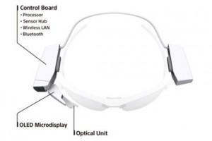 Sony'nin klipsli ünitesi herhangi bir gözlüğü akıllı yapacak