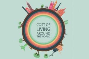 Dünya ülkelerinde yaşam maliyetleri bu infografikte