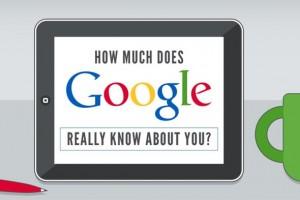 Google sizi ne kadar tanıyor_