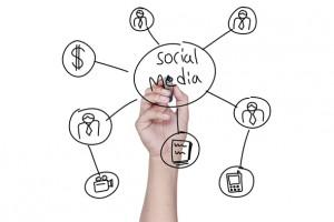 Türk markaları sosyal medyayı nasıl kullanıyor