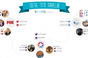 sosyal TV_de kanallar