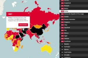 Türkiye basın özgürlüğünde 180 ülke arasında 149'uncu sırada
