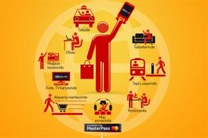 MasterPass Türkiye'deki kart kullanıcılarının hizmetinde