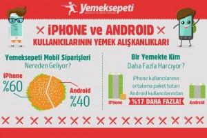 Android'ciler geleneksel tatlardan vazgeçmiyor, iPhone'cular yeni lezzetler deniyor