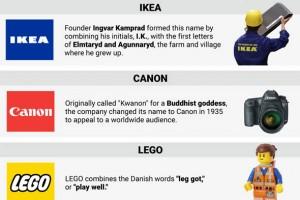 Dünyaca ünlü markalar isimlerine nasıl kavuştu