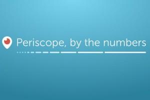 Rakamlarla Periscope