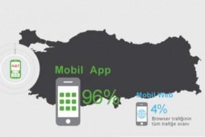 akıllı telefon infografik