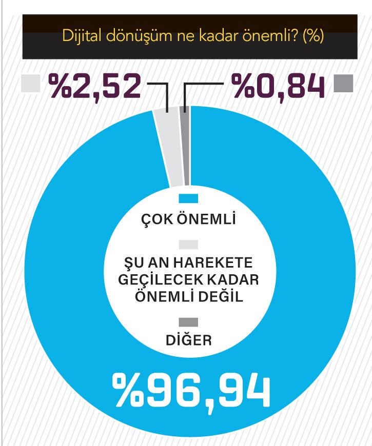 DA_Nisan 2016+Turkcell ek+Vodafone ek-58