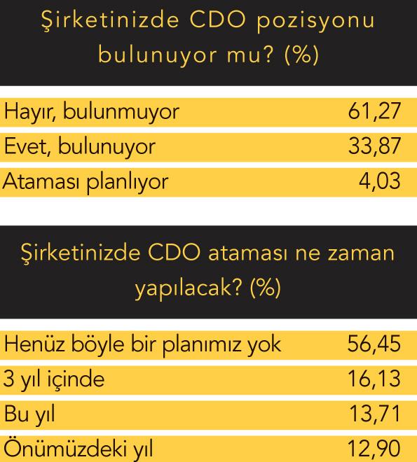 DA_Nisan 2016+Turkcell ek+Vodafone ek-61