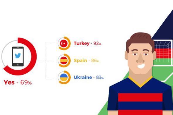 Araştırma: Türkler dünyanın en sadık taraftarları!
