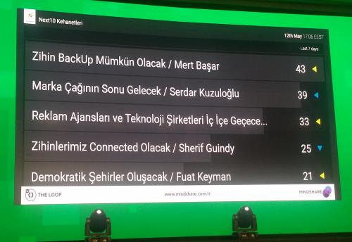 digital age summit 2016