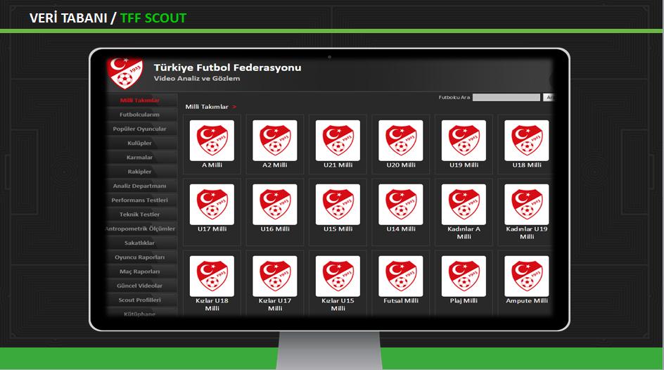 Türkiye Spor Ligi