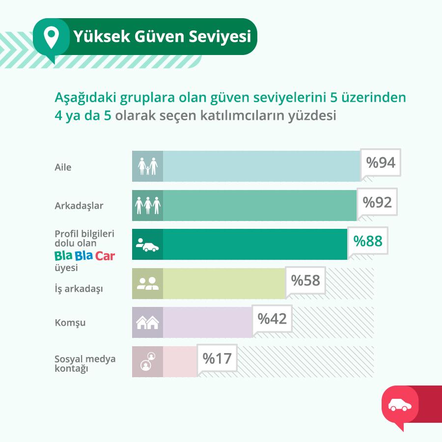 Yüksek_Güven_Seviyesi_Infografik