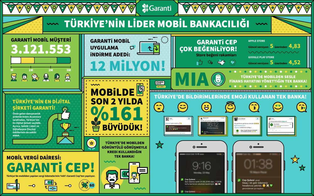 Garanti_Cep_Infographic_3