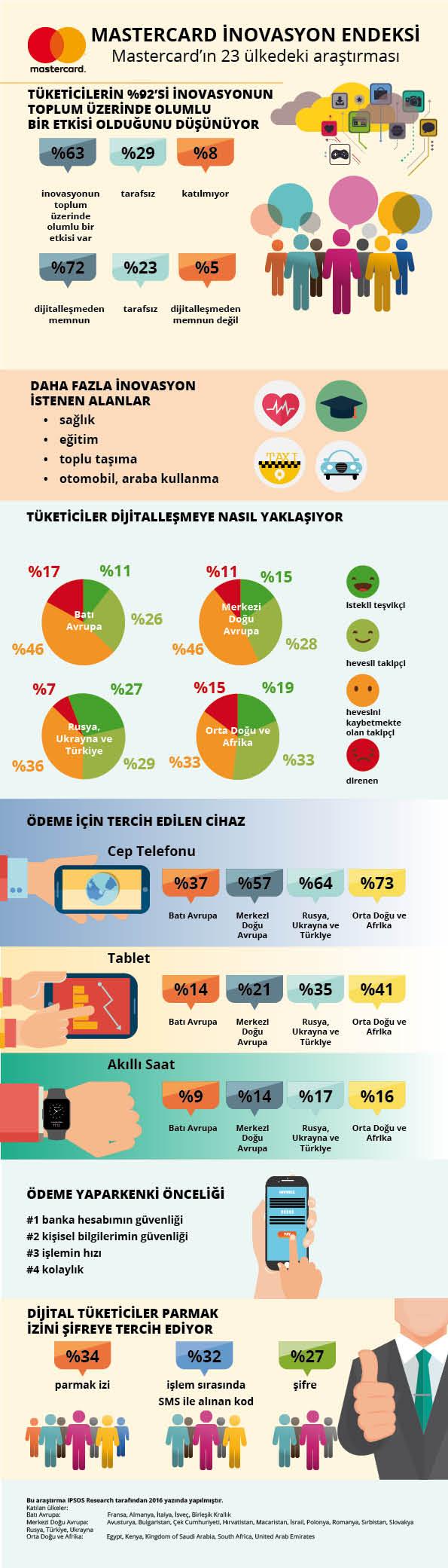 mobil ödeme infografik