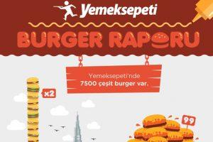 yemeksepeti burger raporu