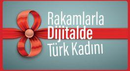 Rakamlarla Dijitalde Türk Kadını