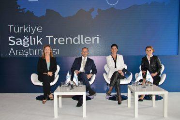 Philips, Türkiye'nin sağlık trendlerini açıkladı