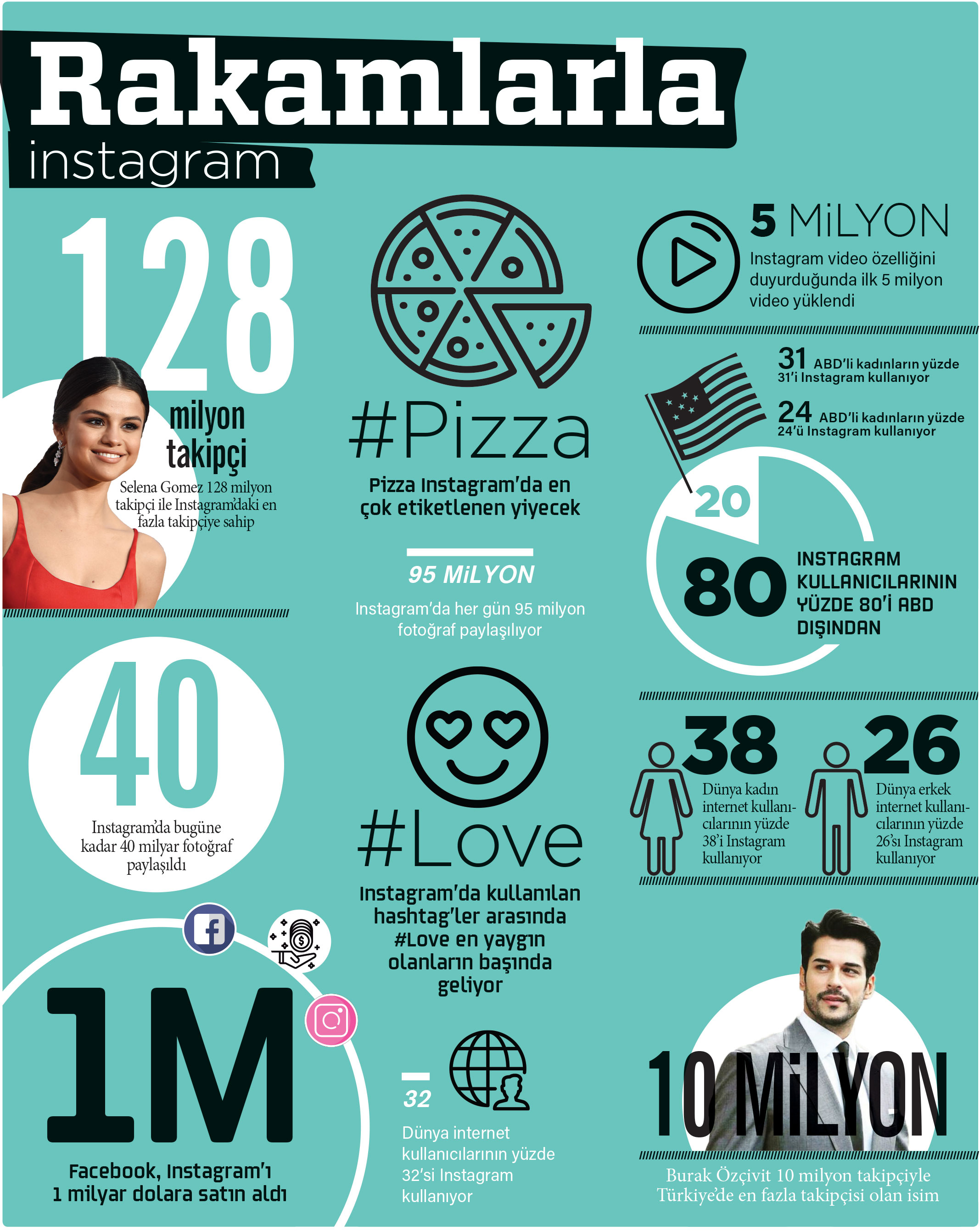 instagram yeni facebook mu