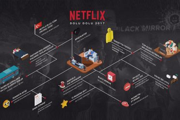 2017'de Netflix'de en çok izlenenler