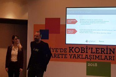Araştırma: Türkiye'de KOBİ'lerin e-ticarete yaklaşımları
