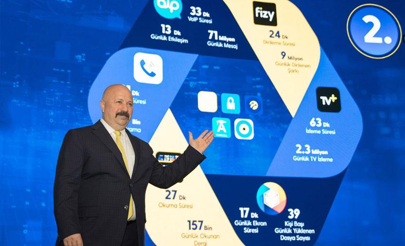 Turkcell Teknoloji Zirvesi'nde Kaan Terzioğlu yenilikleri paylaştı