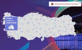 Mynet'ten #evdekaltürkiye kampanyası