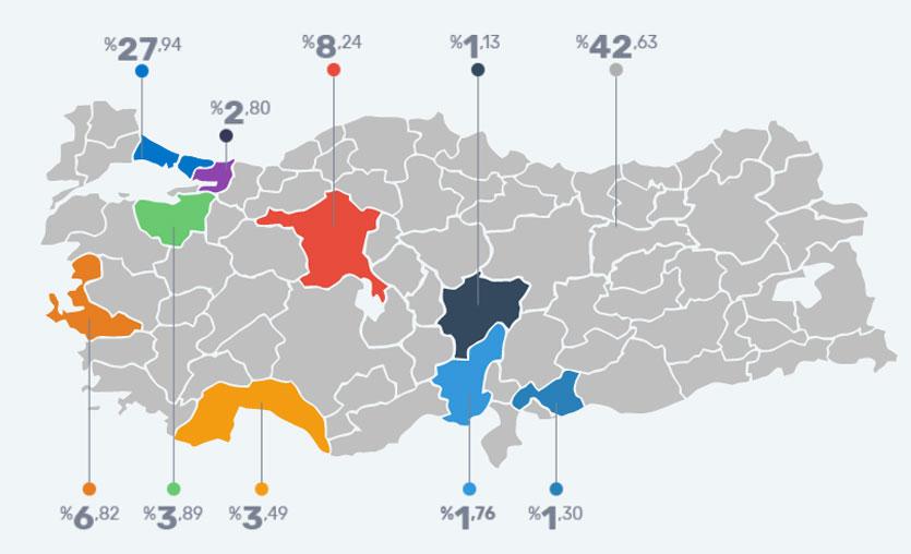 Türkiye e-ticaret pazarında nelerin satıldığını gösteren canlı harita