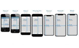 Parmak dostu mobil uygulama tasarlamak